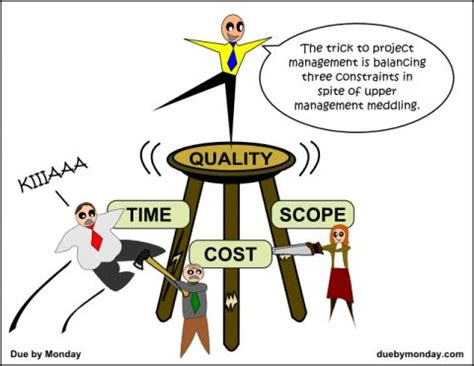 Journal article about time management